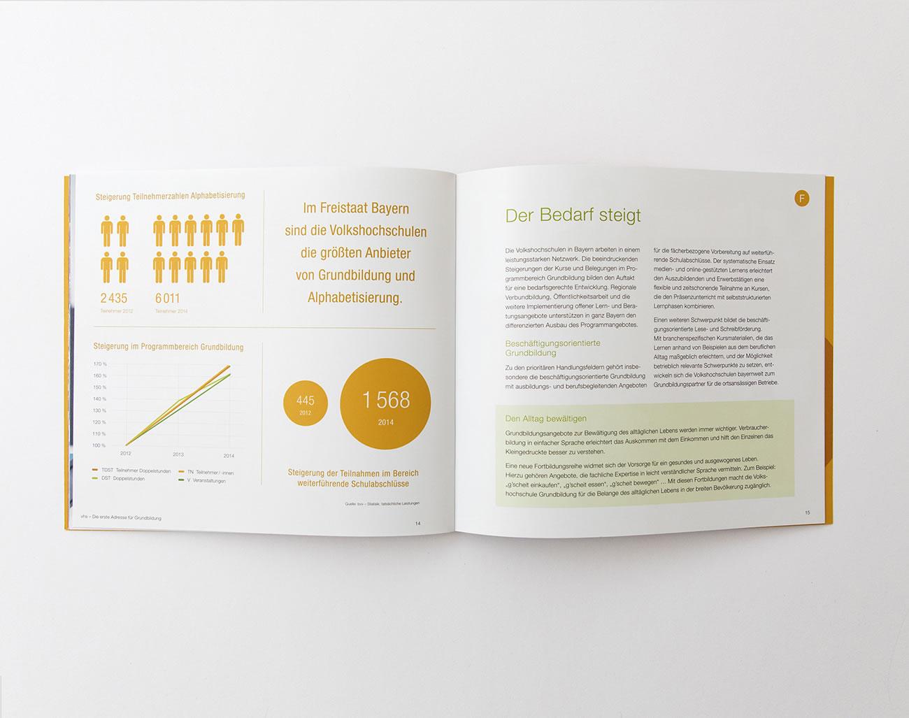 Petermeyer Zimmerer, Print, Broschüre, Grundbildung, Infografik, Bayerischer Volkshochschulverband