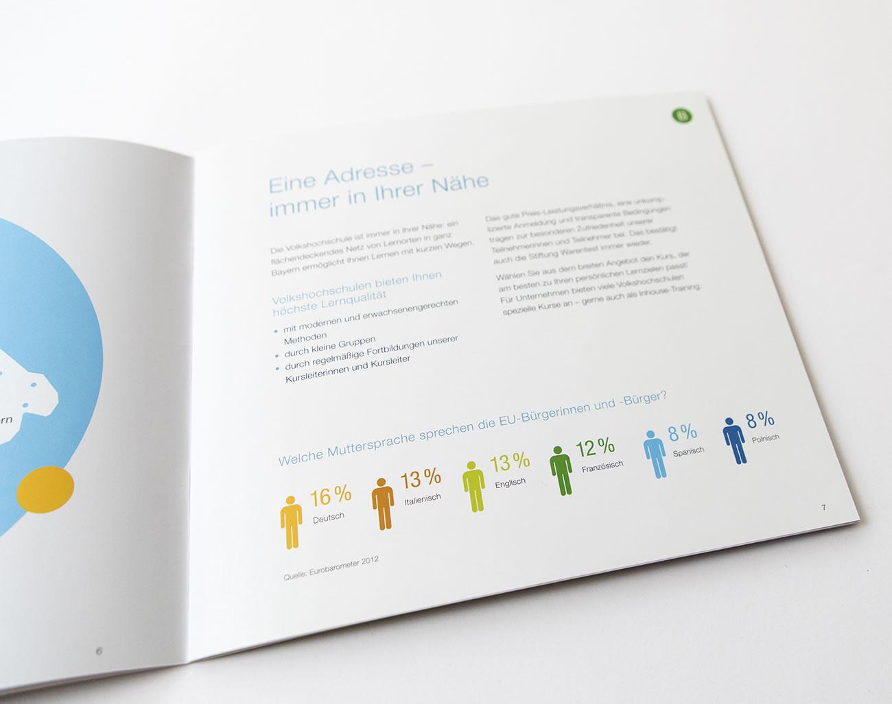 Bayerischer Volkshochschulverband Broschüre Sprachen Infografik