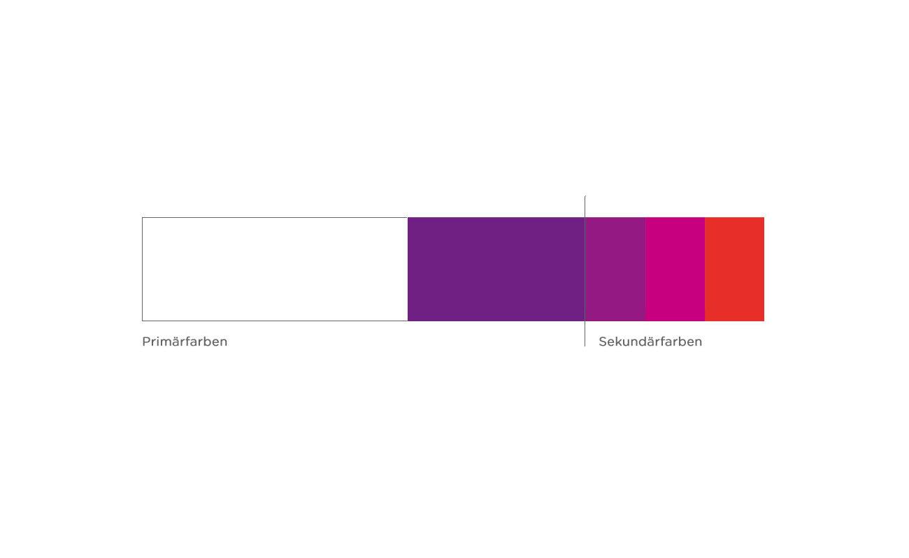 Petra Zimmerer, Büro für Gestaltung, Corporate Design, Farben CI, Sapv Südfranken, Design by pz