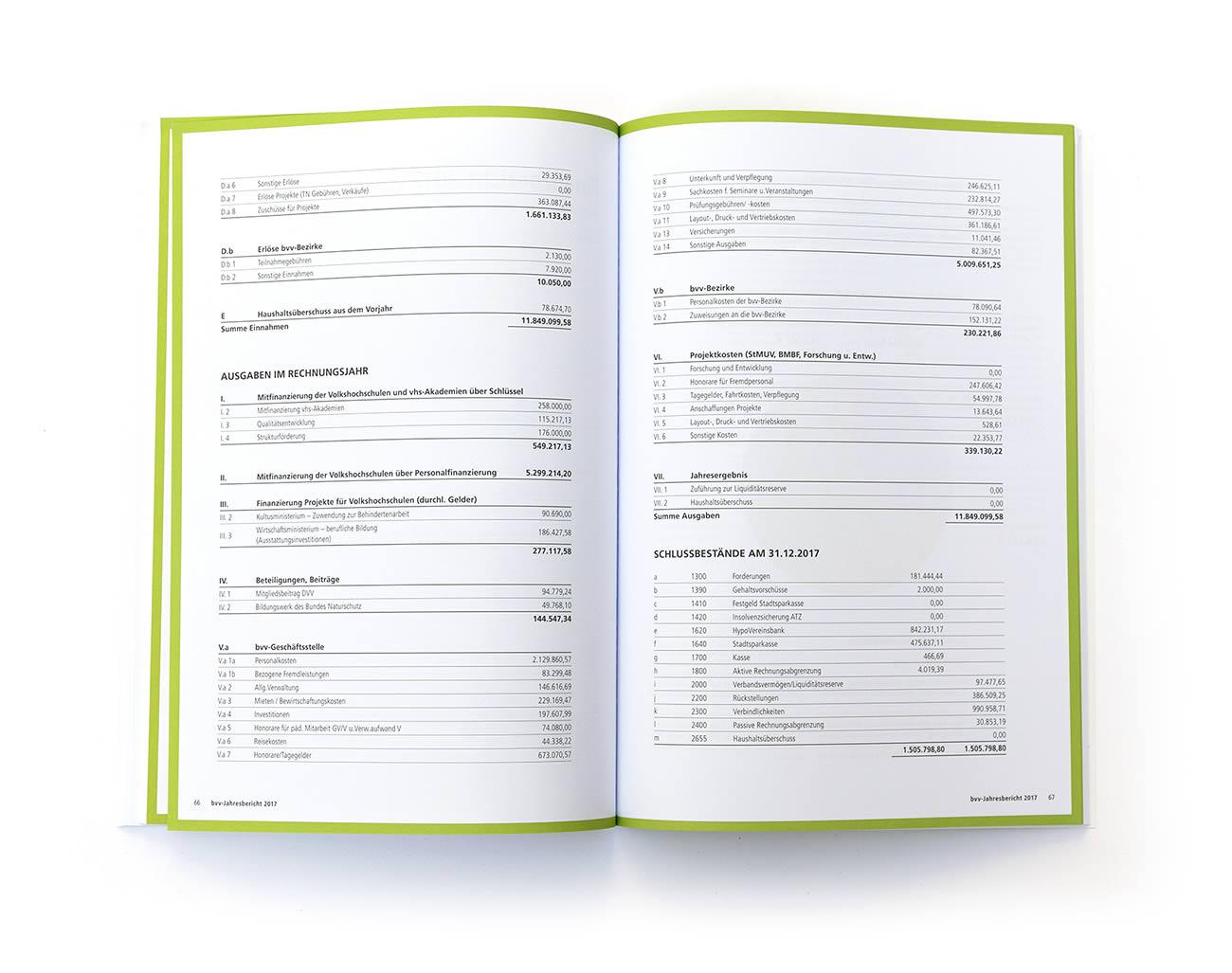 Petra Zimmerer, Büro für Gestaltung, Editorial, bvv Jahresbericht 2018, Bayerischer Volkshochschulverband, Design by pz
